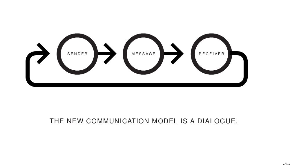 New Messaging Platform
